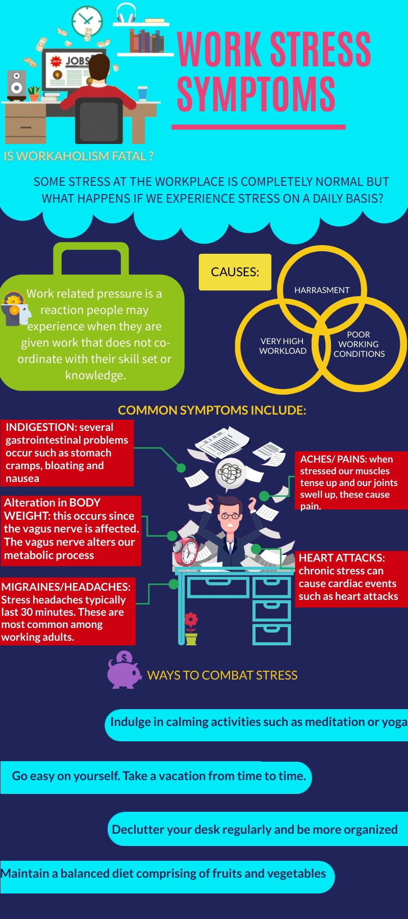 Symptoms of Work Stress