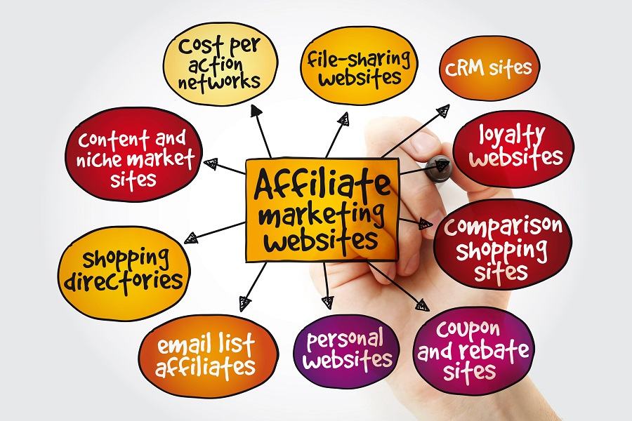 Best Alternatives to a Website for Your Local Business